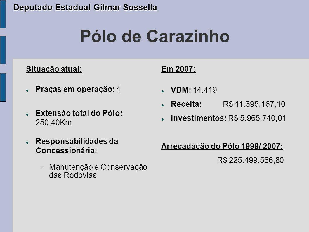 Pólo de Carazinho Deputado Estadual Gilmar Sossella Situação atual: