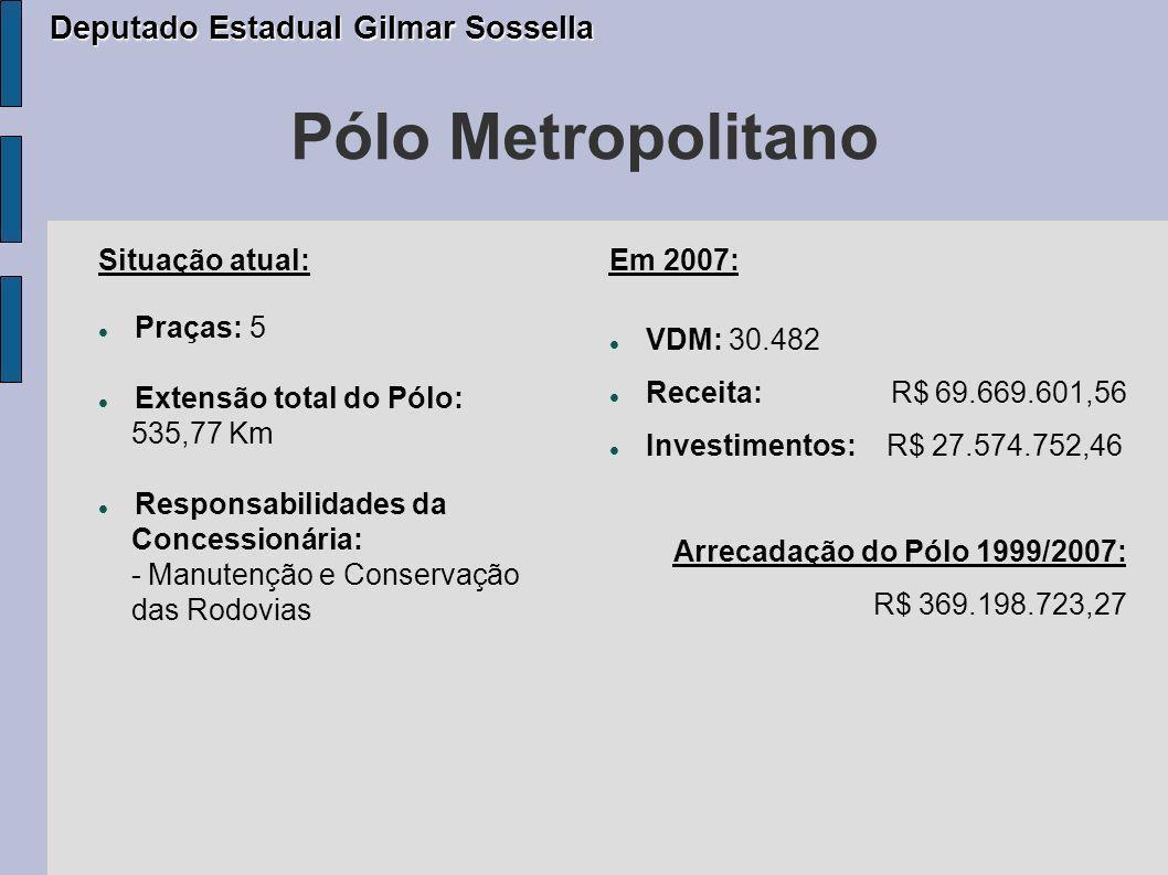 Pólo Metropolitano Deputado Estadual Gilmar Sossella Situação atual: