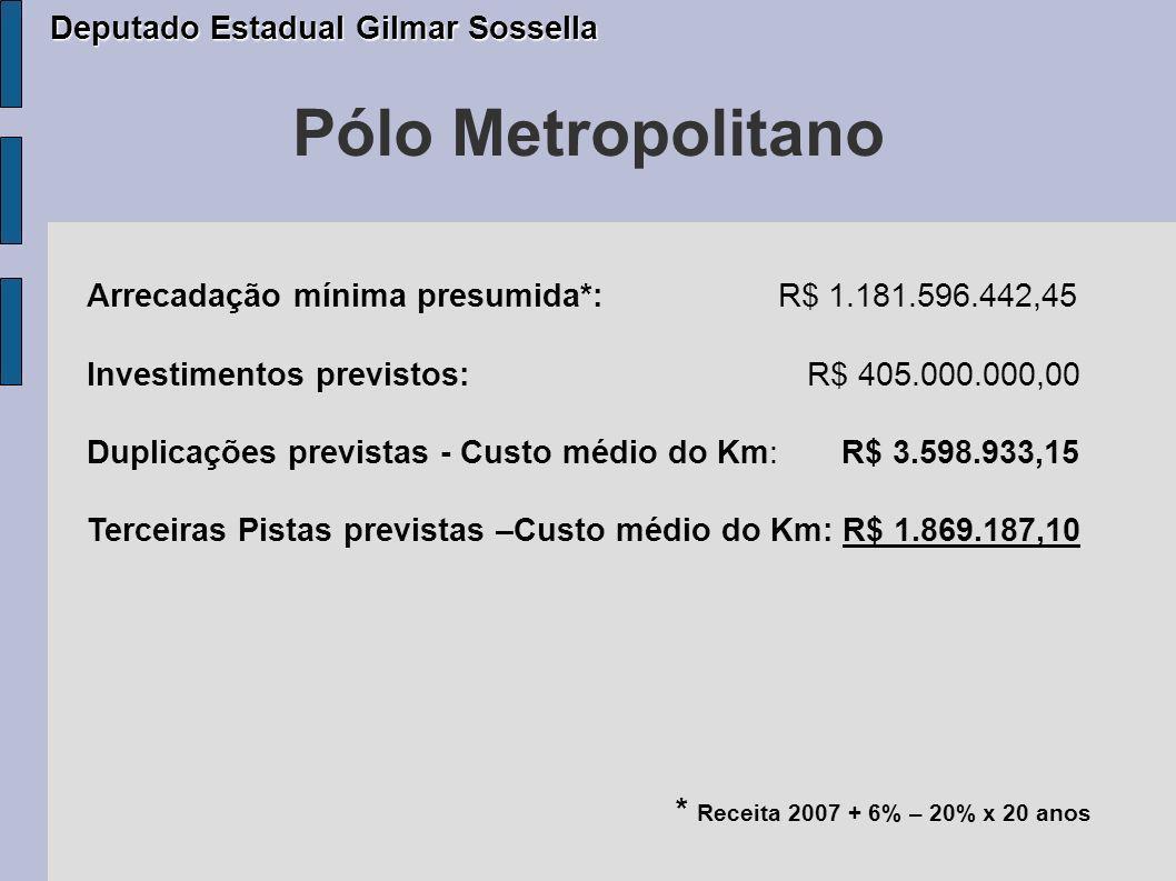 Pólo Metropolitano Deputado Estadual Gilmar Sossella