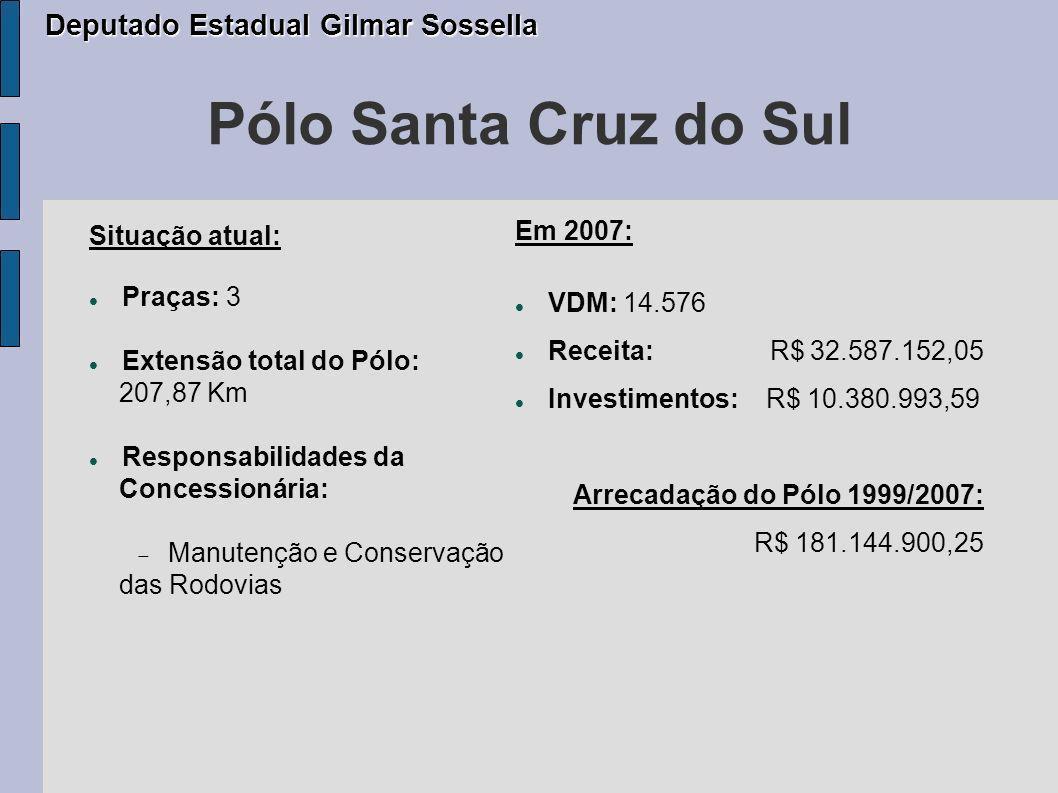 Pólo Santa Cruz do Sul Deputado Estadual Gilmar Sossella Em 2007: