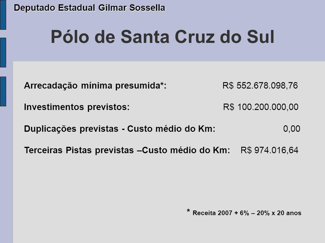 Pólo de Santa Cruz do Sul
