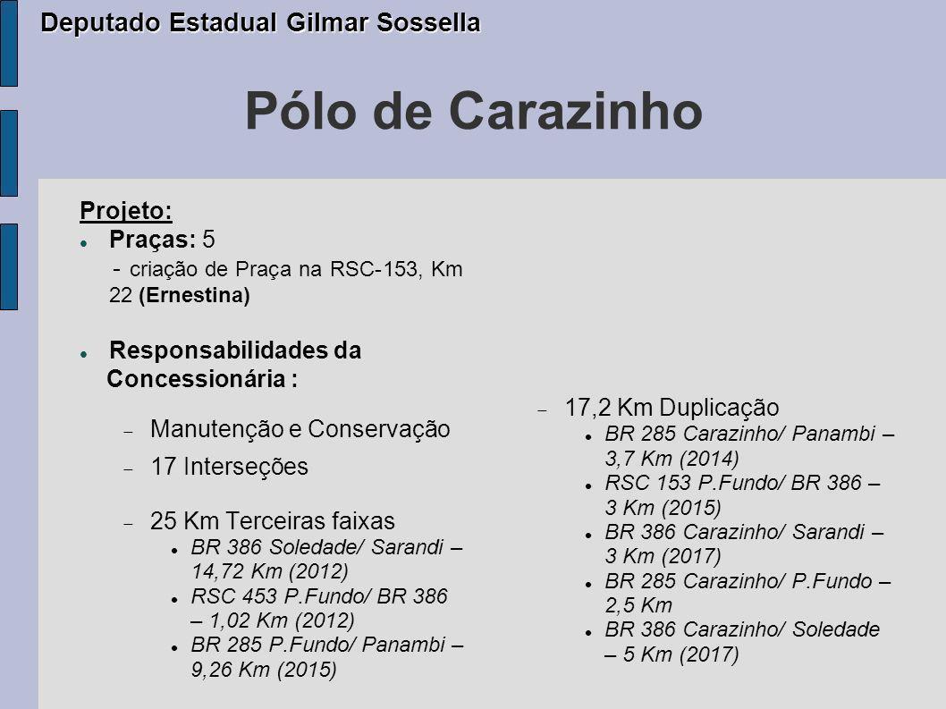 Pólo de Carazinho Deputado Estadual Gilmar Sossella Projeto: Praças: 5