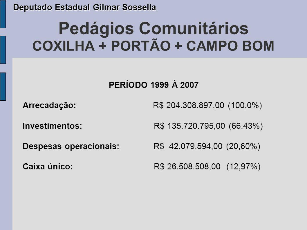 Pedágios Comunitários COXILHA + PORTÃO + CAMPO BOM