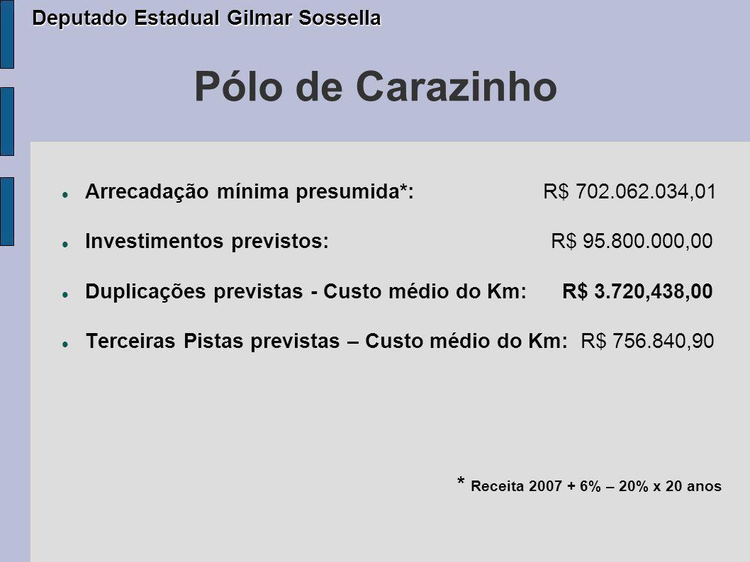 Pólo de Carazinho Deputado Estadual Gilmar Sossella