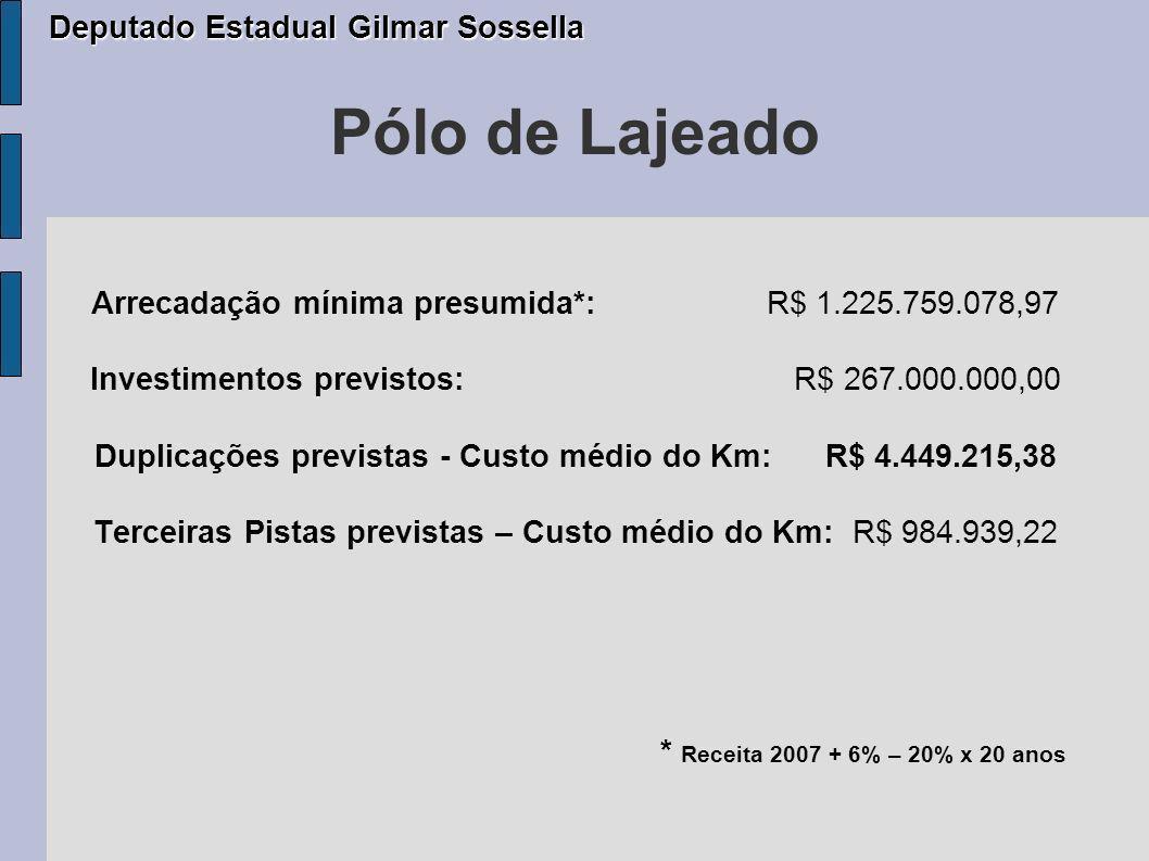 Pólo de Lajeado Deputado Estadual Gilmar Sossella