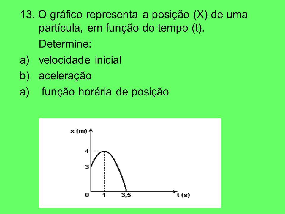 13. O gráfico representa a posição (X) de uma partícula, em função do tempo (t).