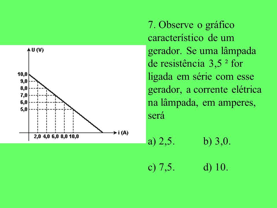 7. Observe o gráfico característico de um. gerador. Se uma lâmpada. de resistência 3,5 ² for. ligada em série com esse.