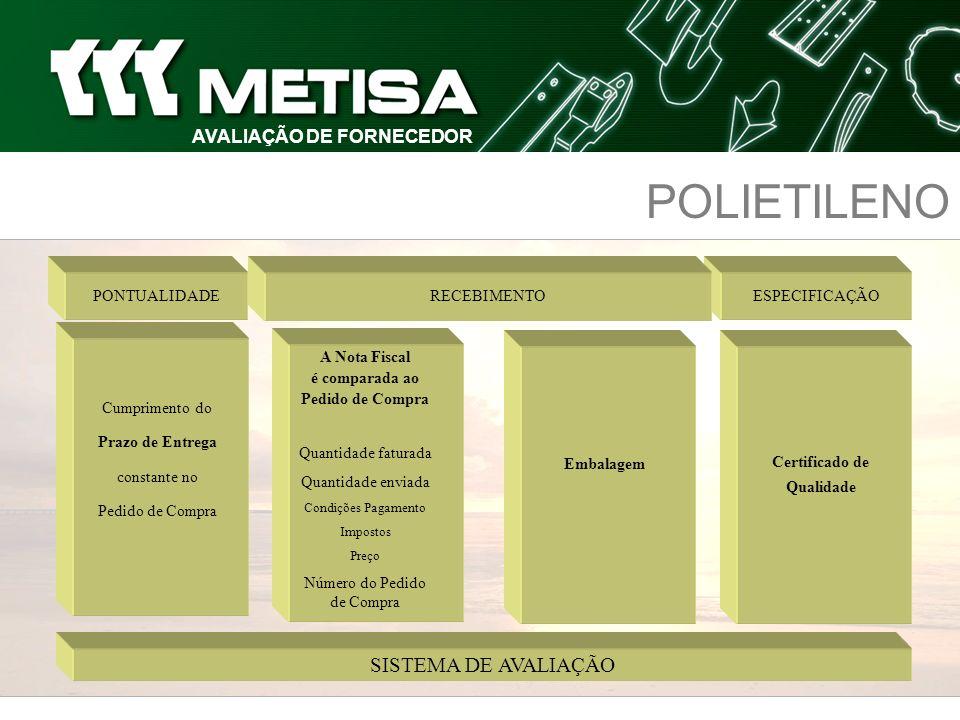 AVALIAÇÃO DE FORNECEDOR Certificado de Qualidade