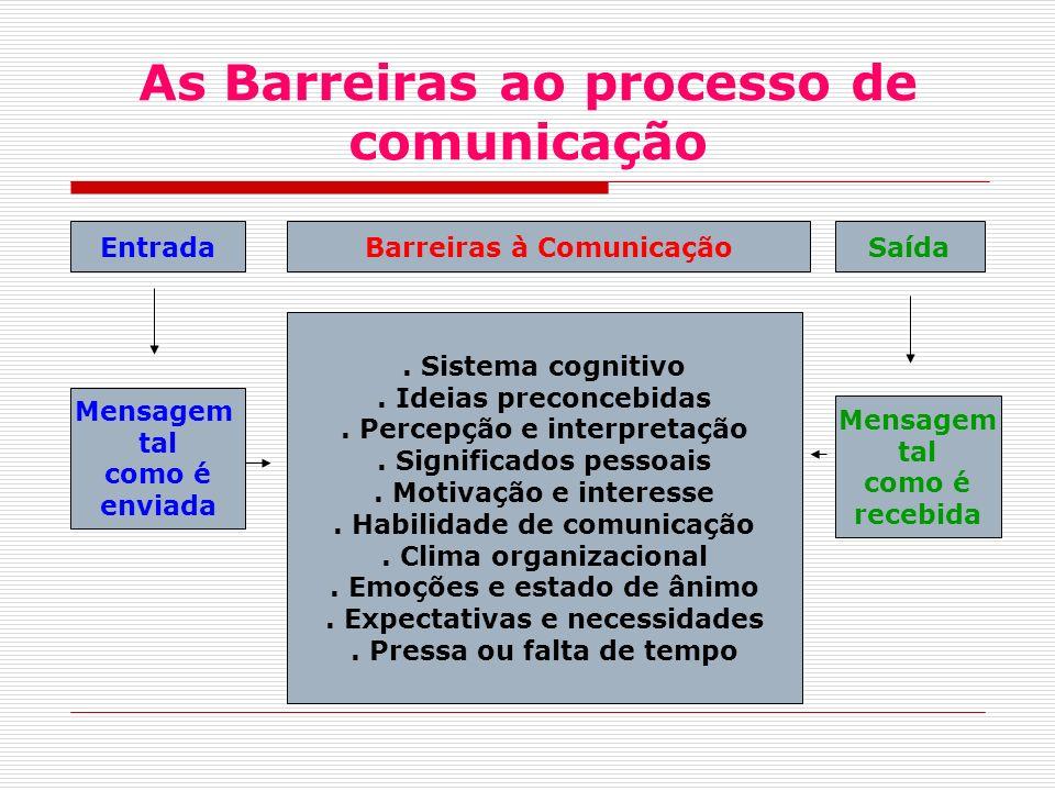 As Barreiras ao processo de comunicação