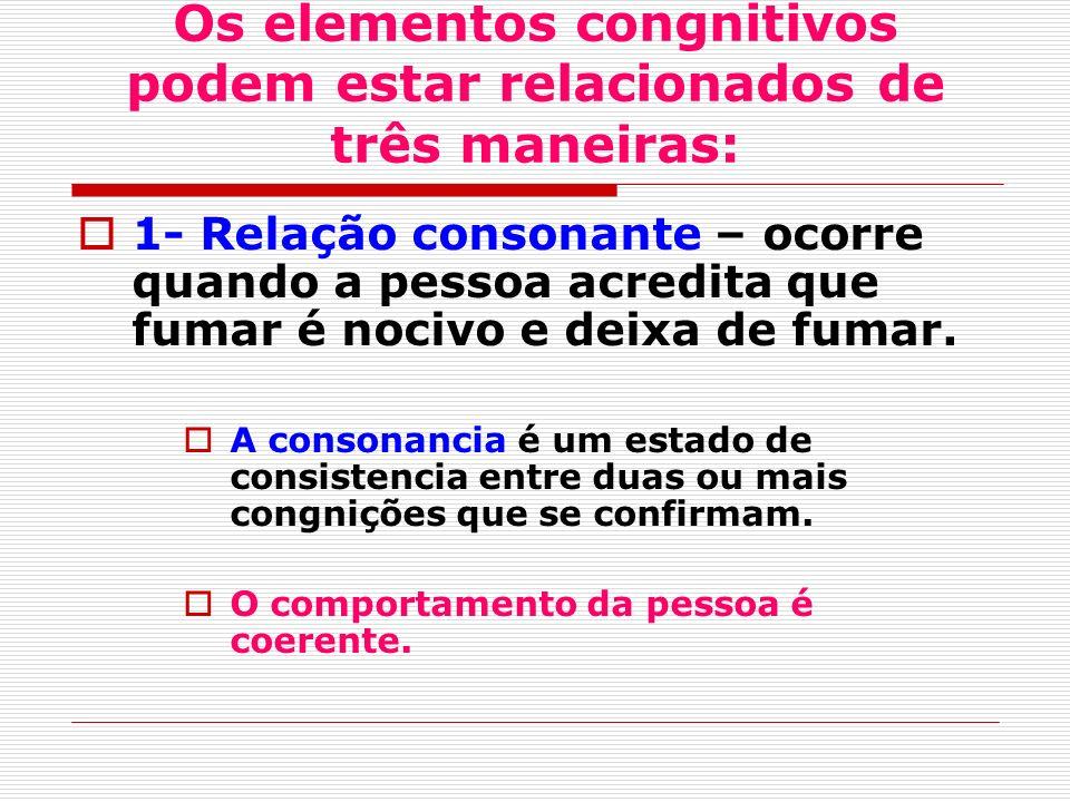 Os elementos congnitivos podem estar relacionados de três maneiras: