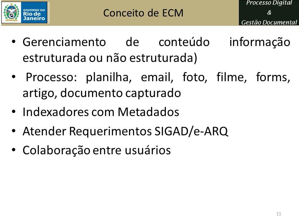 Gerenciamento de conteúdo informação estruturada ou não estruturada)