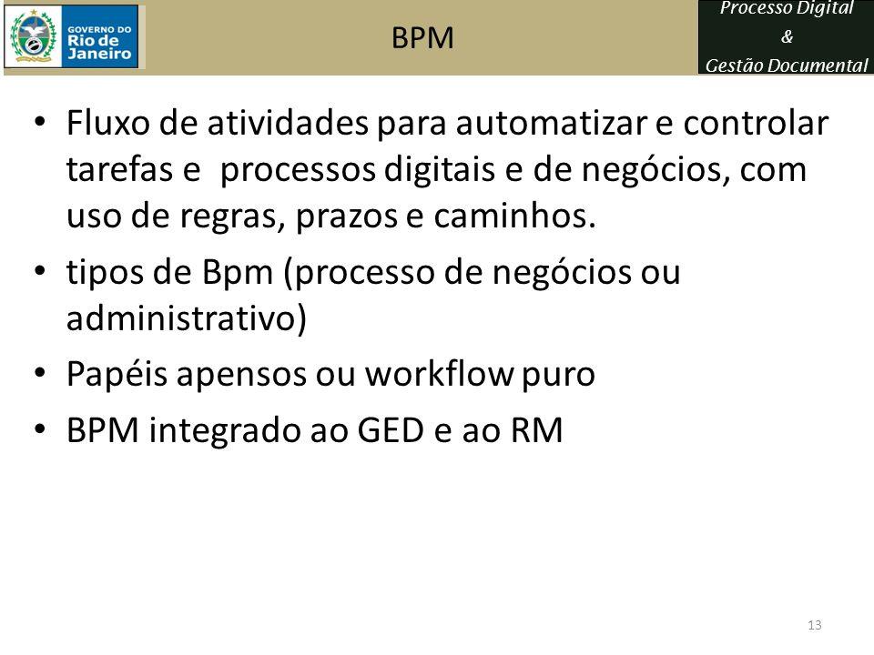 tipos de Bpm (processo de negócios ou administrativo)