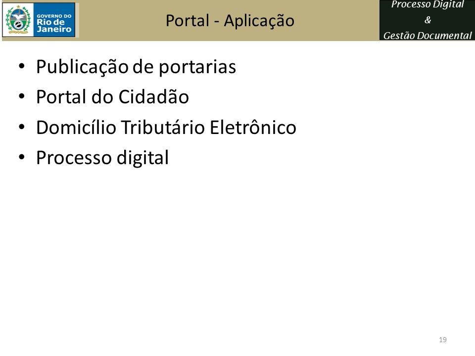 Publicação de portarias Portal do Cidadão