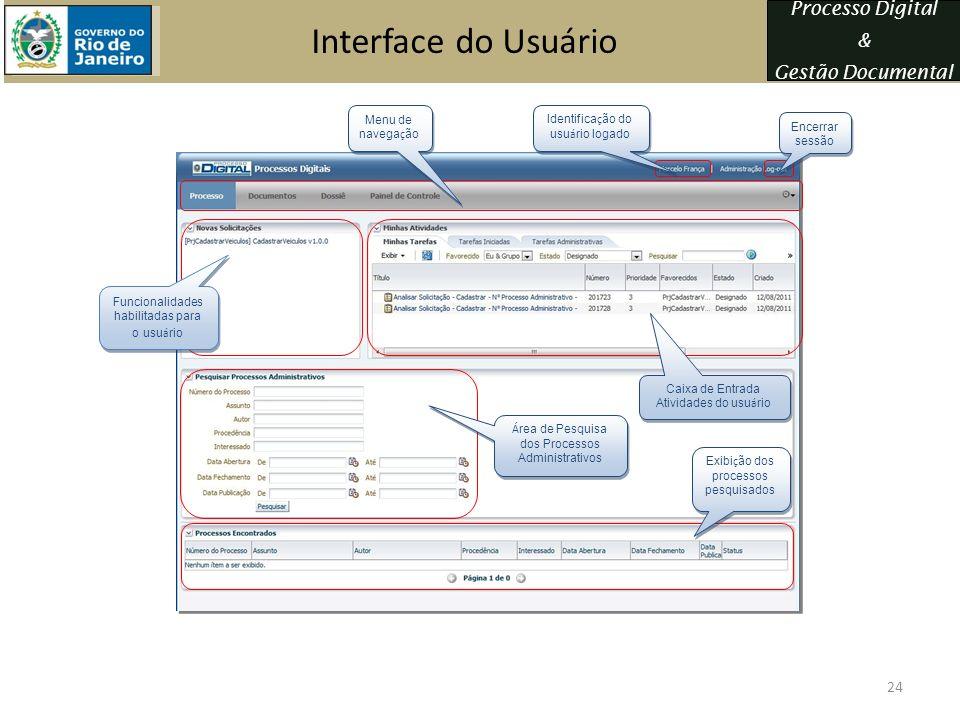 Interface do Usuário Menu de navegação Identificação do usuário logado