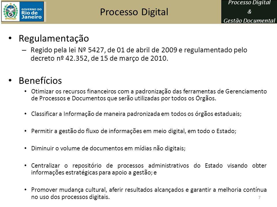 Processo Digital Regulamentação Benefícios