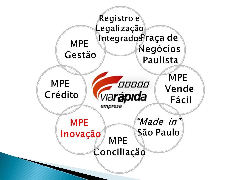 Portal Praça de MPE Negócios Gestão Paulista MPE MPE Vende Crédito