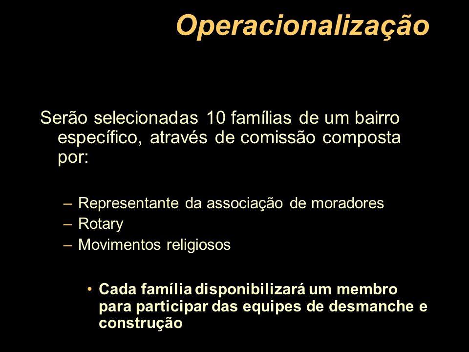 Operacionalização Serão selecionadas 10 famílias de um bairro específico, através de comissão composta por: