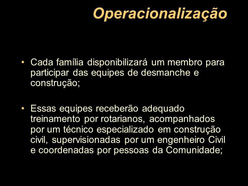 Operacionalização Cada família disponibilizará um membro para participar das equipes de desmanche e construção;
