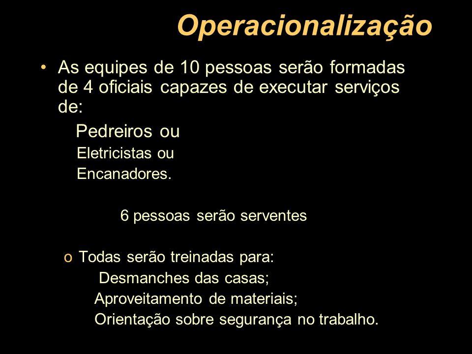 Operacionalização As equipes de 10 pessoas serão formadas de 4 oficiais capazes de executar serviços de: