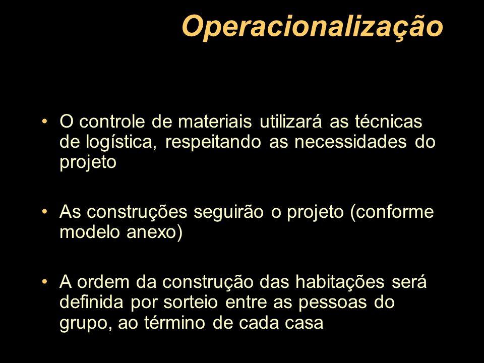 Operacionalização O controle de materiais utilizará as técnicas de logística, respeitando as necessidades do projeto.