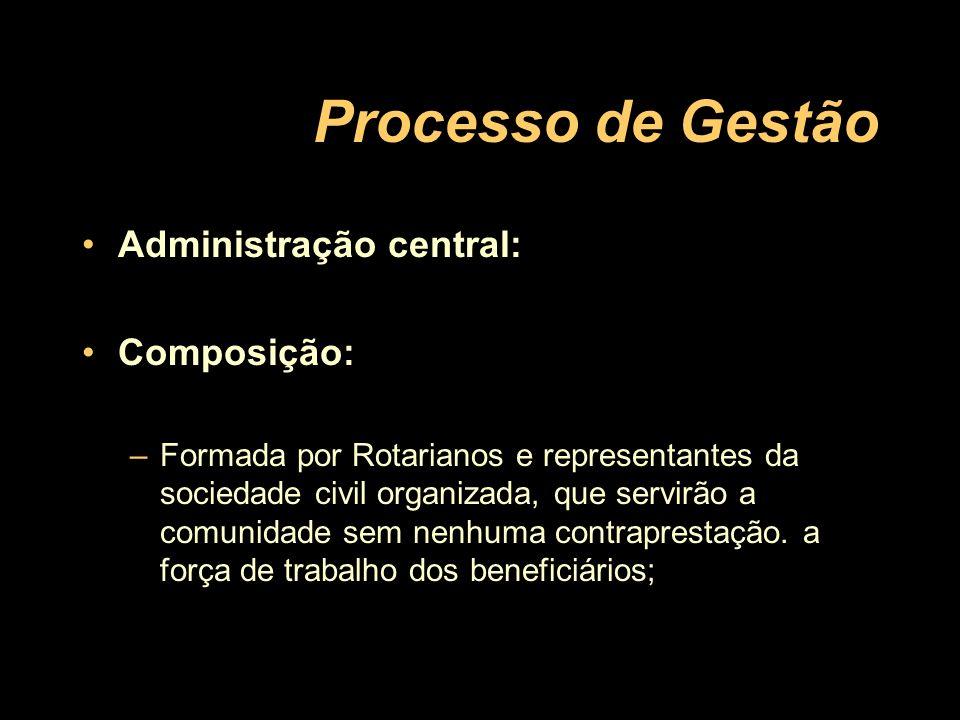 Processo de Gestão Administração central: Composição: