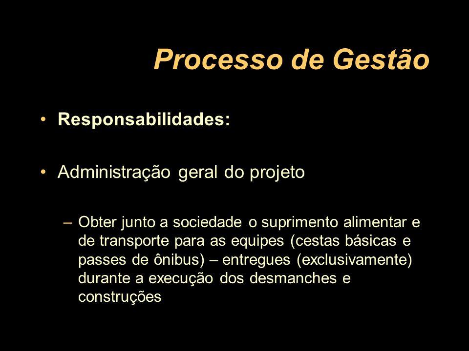 Processo de Gestão Responsabilidades: Administração geral do projeto