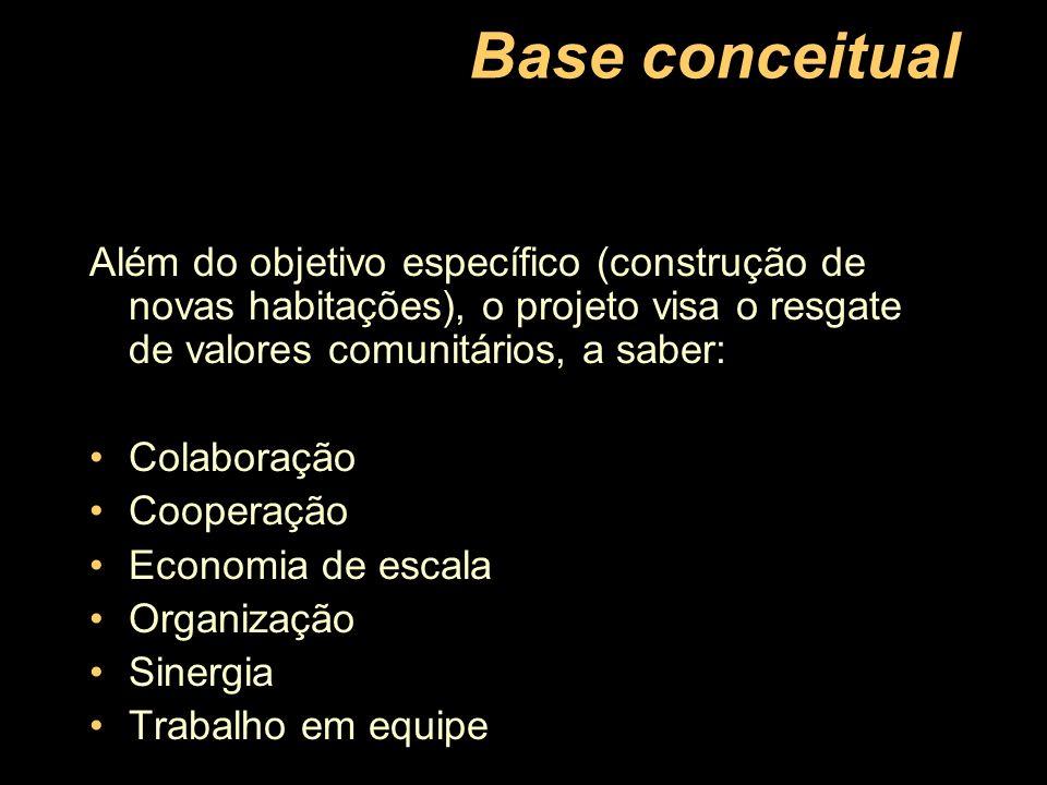 Base conceitual Além do objetivo específico (construção de novas habitações), o projeto visa o resgate de valores comunitários, a saber: