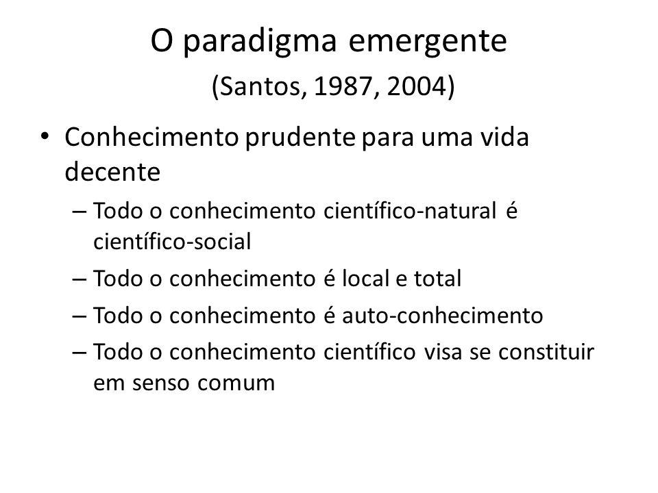 O paradigma emergente (Santos, 1987, 2004)