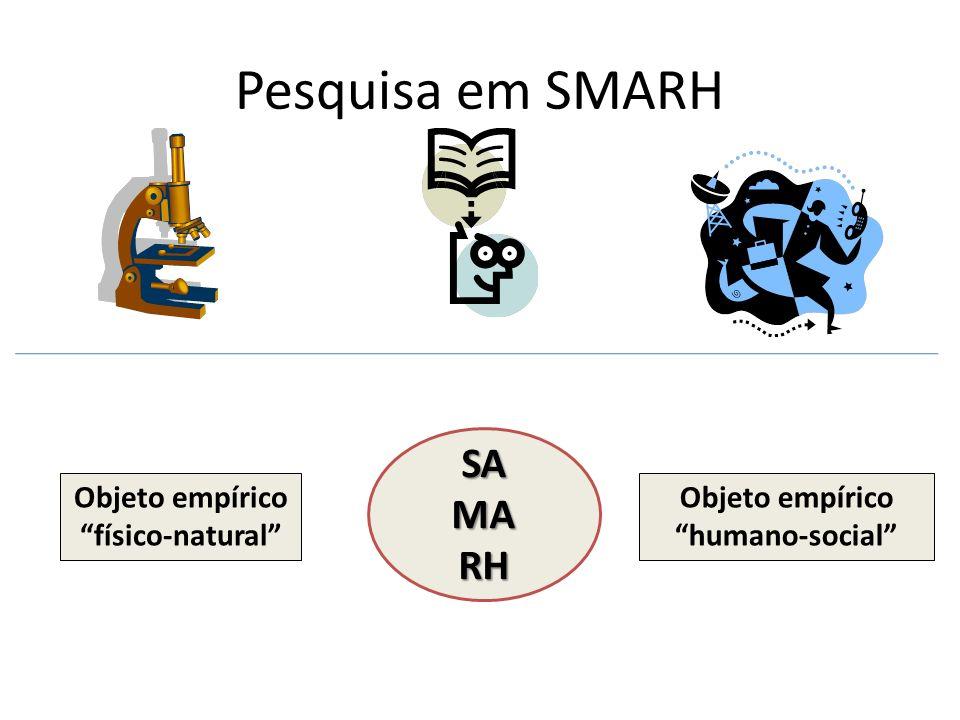 Pesquisa em SMARH SA MA RH Objeto empírico físico-natural