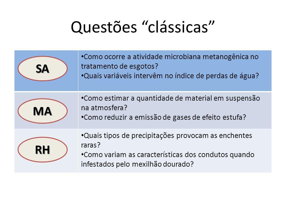 Questões clássicas SA MA RH