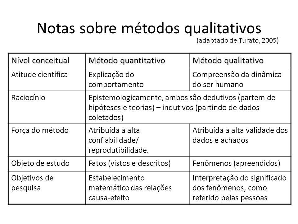 Notas sobre métodos qualitativos