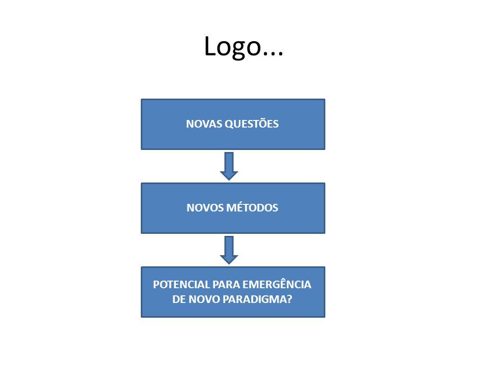 POTENCIAL PARA EMERGÊNCIA DE NOVO PARADIGMA