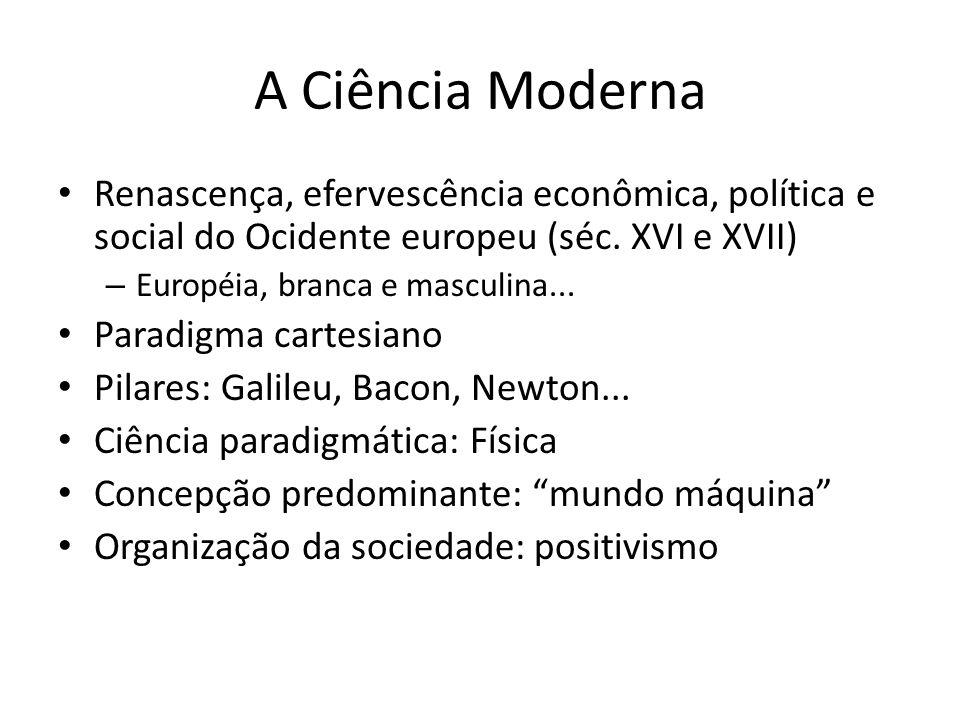 A Ciência Moderna Renascença, efervescência econômica, política e social do Ocidente europeu (séc. XVI e XVII)