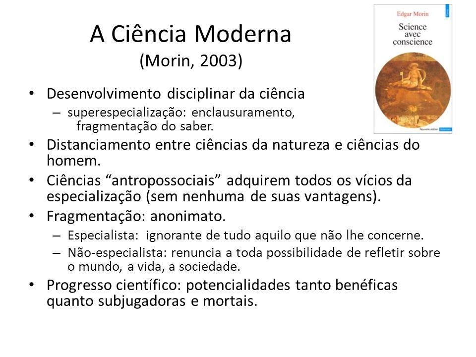 A Ciência Moderna (Morin, 2003)
