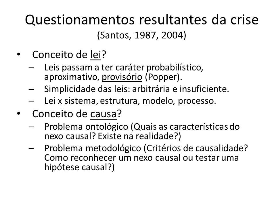 Questionamentos resultantes da crise (Santos, 1987, 2004)