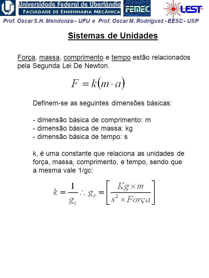 Sistemas de Unidades Força, massa, comprimento e tempo estão relacionados pela Segunda Lei De Newton.