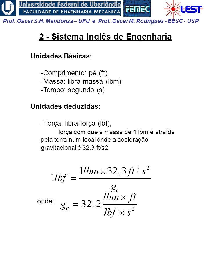 2 - Sistema Inglês de Engenharia
