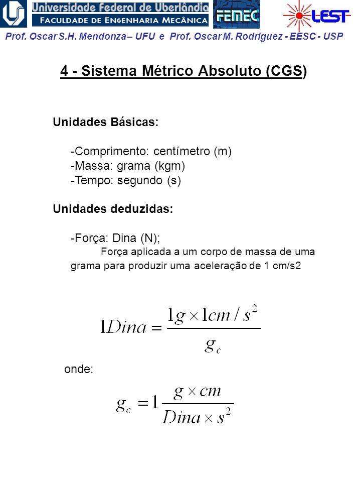 4 - Sistema Métrico Absoluto (CGS)