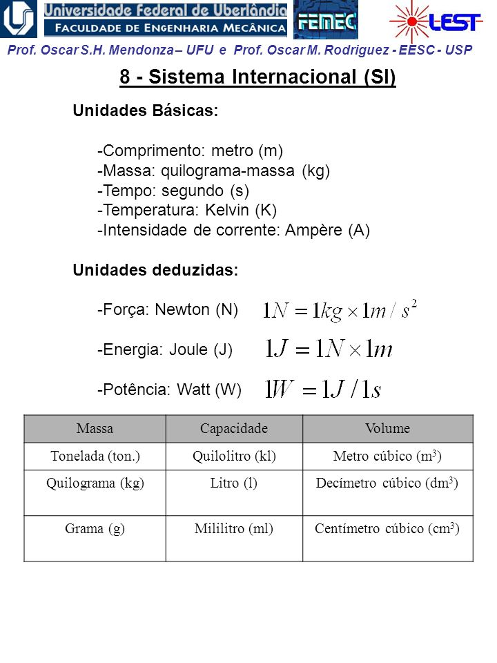 Centímetro cúbico (cm3)