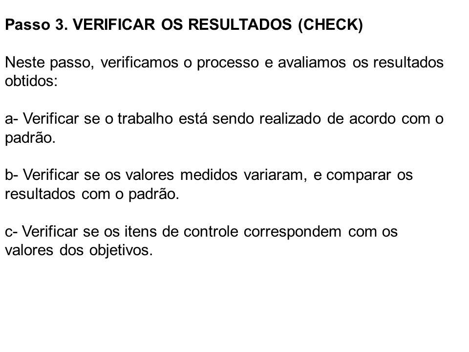 Passo 3. VERIFICAR OS RESULTADOS (CHECK)