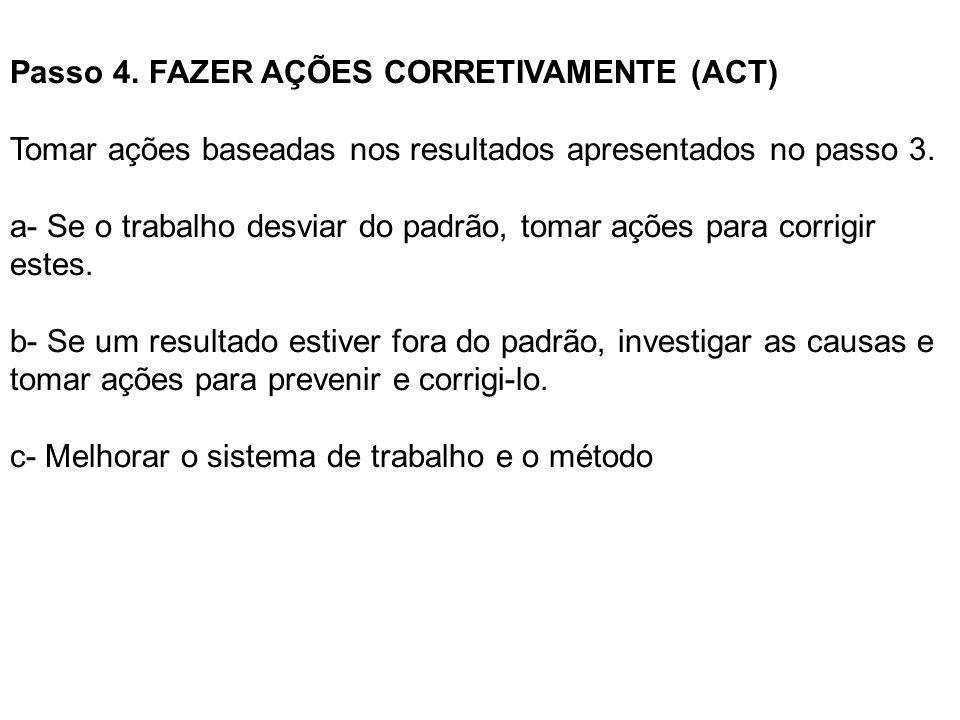 Passo 4. FAZER AÇÕES CORRETIVAMENTE (ACT)