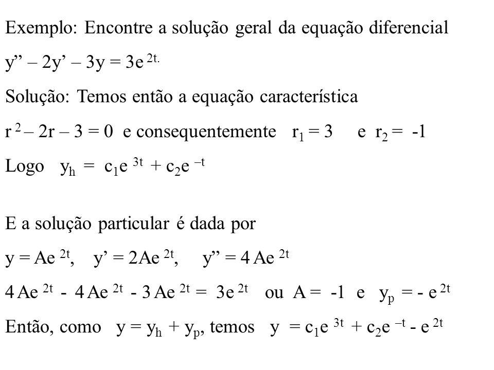 Exemplo: Encontre a solução geral da equação diferencial