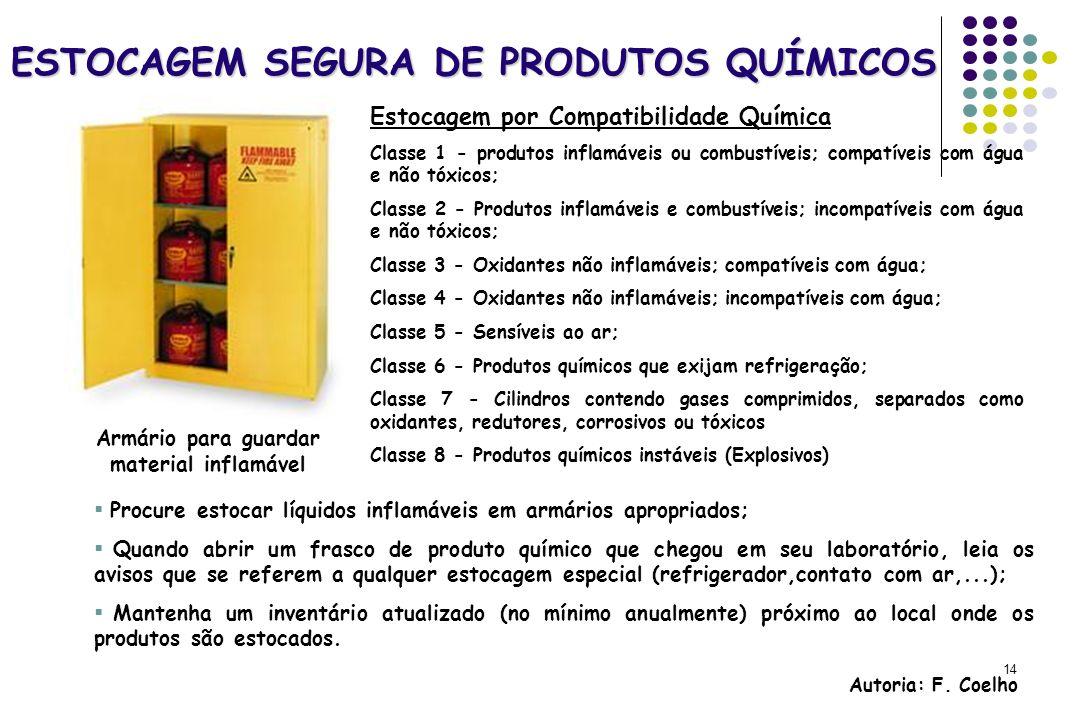 ESTOCAGEM SEGURA DE PRODUTOS QUÍMICOS