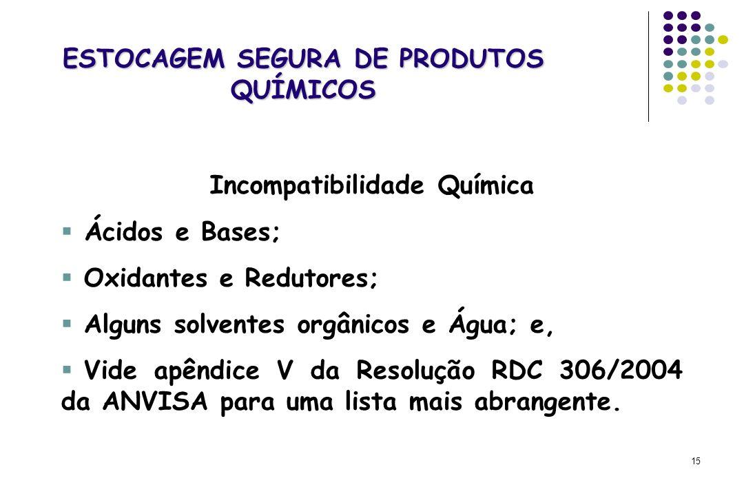 ESTOCAGEM SEGURA DE PRODUTOS QUÍMICOS Incompatibilidade Química
