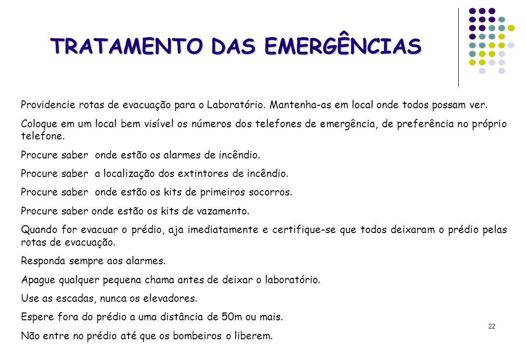 TRATAMENTO DAS EMERGÊNCIAS