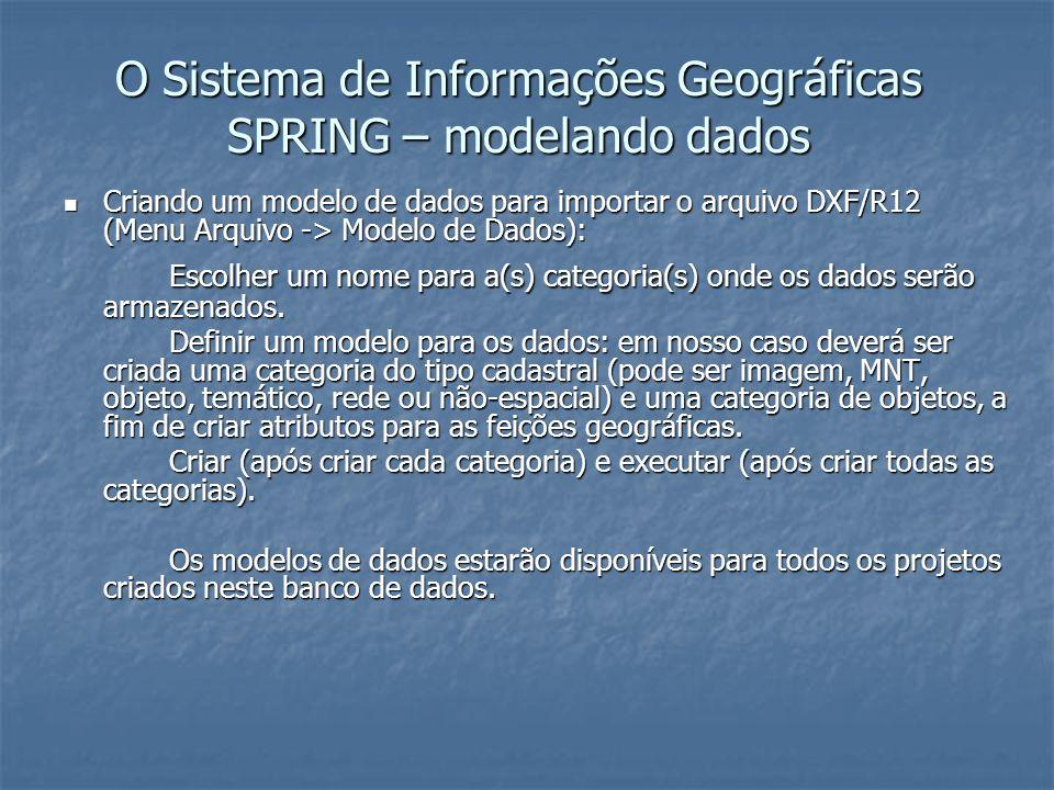 O Sistema de Informações Geográficas SPRING – modelando dados
