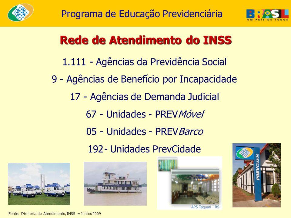 Rede de Atendimento do INSS
