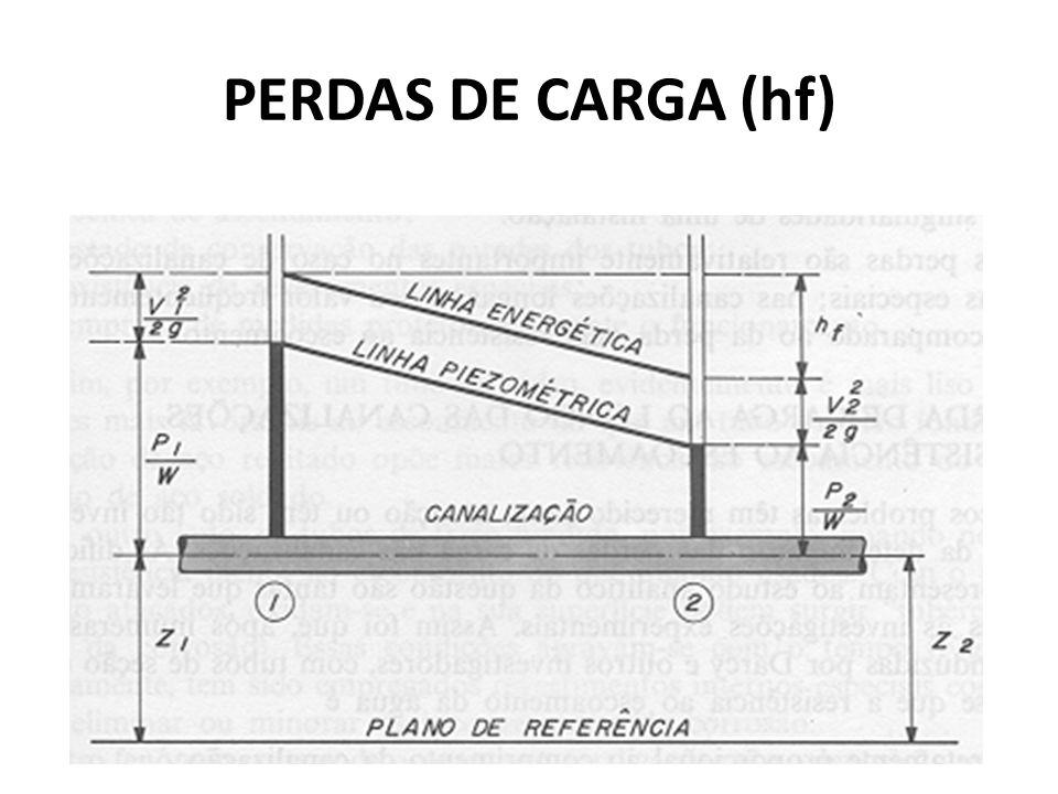 PERDAS DE CARGA (hf)
