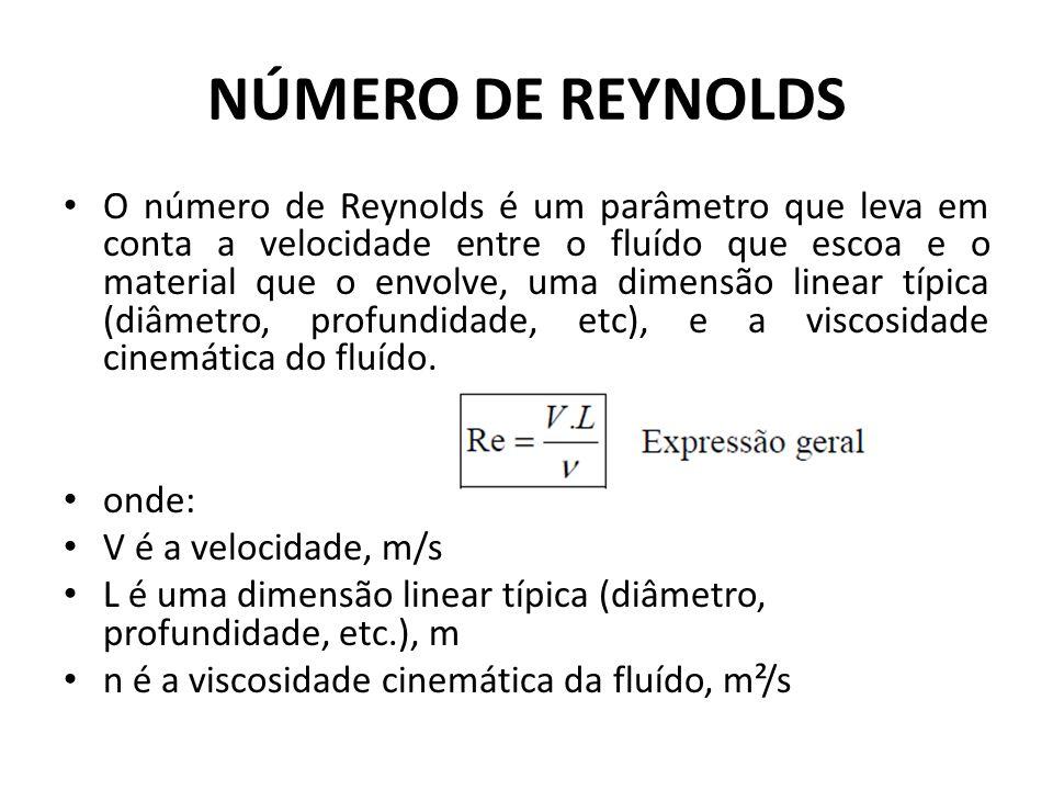 NÚMERO DE REYNOLDS