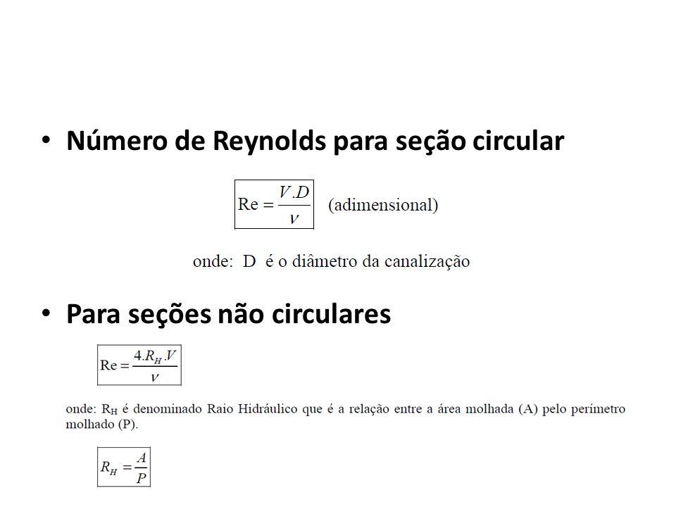 Número de Reynolds para seção circular